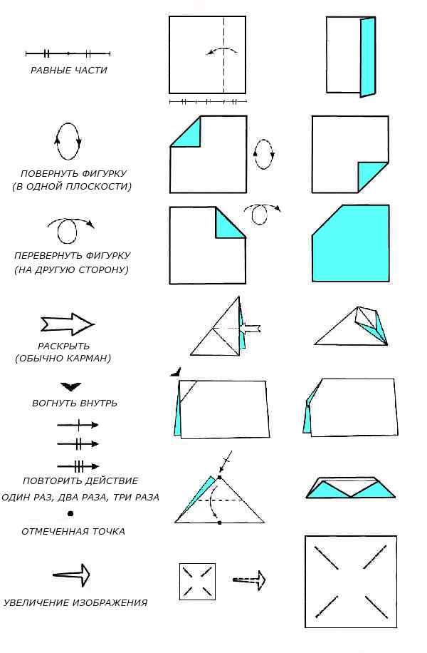 Азбука оригами1